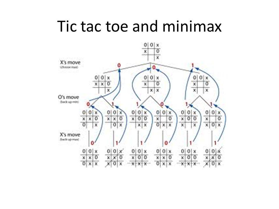 Tic tac toe and minimax