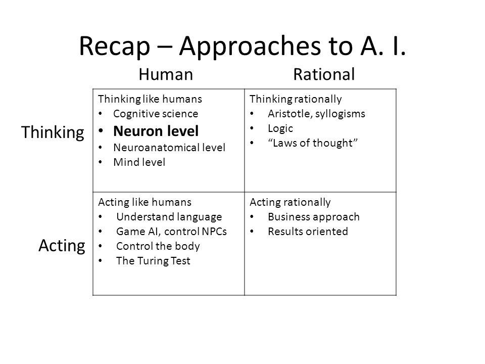Recap – Approaches to A. I. Thinking like humans Cognitive science Neuron level Neuroanatomical level Mind level Thinking rationally Aristotle, syllog