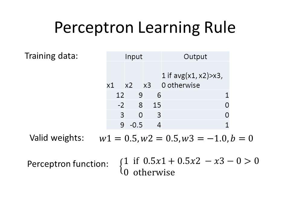 Perceptron Learning Rule InputOutput x1x2x3 1 if avg(x1, x2)>x3, 0 otherwise 12961 -28150 3030 9-0.541 Training data: Valid weights: Perceptron functi
