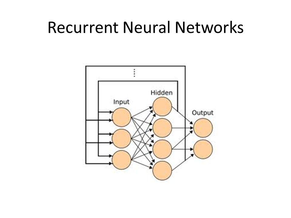 Recurrent Neural Networks