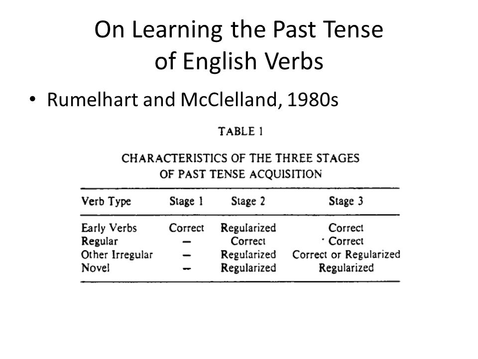 On Learning the Past Tense of English Verbs Rumelhart and McClelland, 1980s