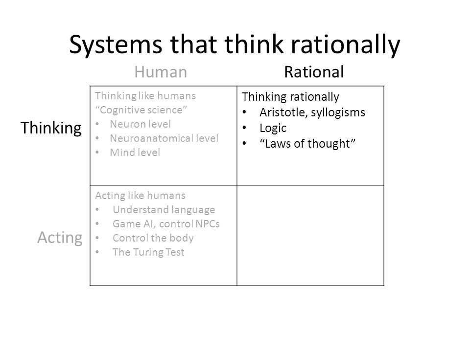 """Systems that think rationally Thinking like humans """"Cognitive science"""" Neuron level Neuroanatomical level Mind level Thinking rationally Aristotle, sy"""