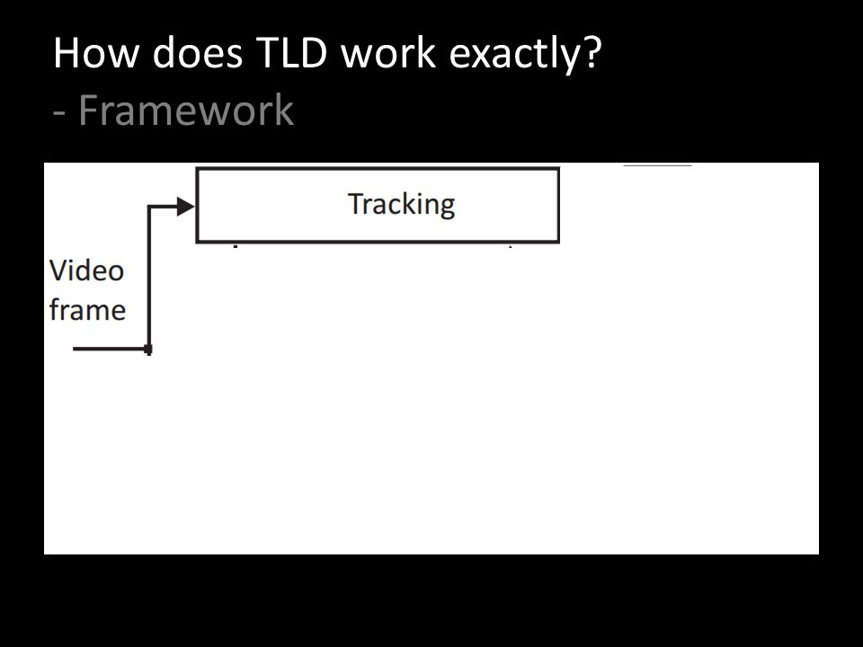How does TLD work exactly? - Framework