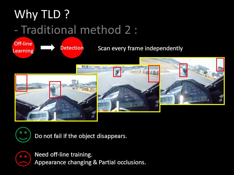 Why TLD .