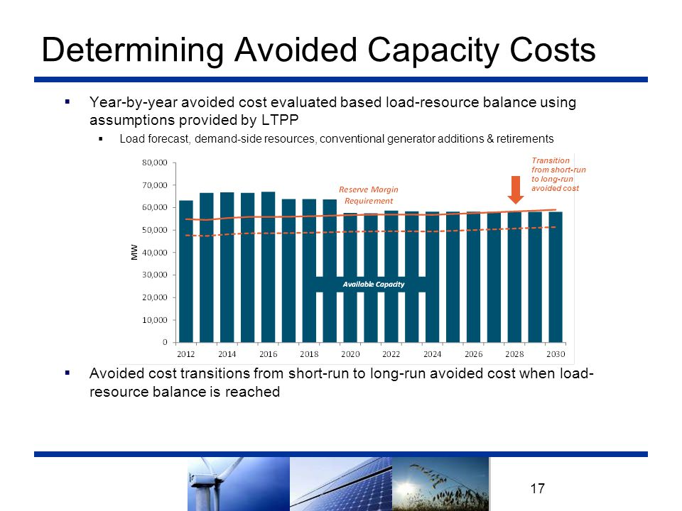 Determining Avoided Capacity Costs  Year-by-year avoided cost evaluated based load-resource balance using assumptions provided by LTPP  Load forecas