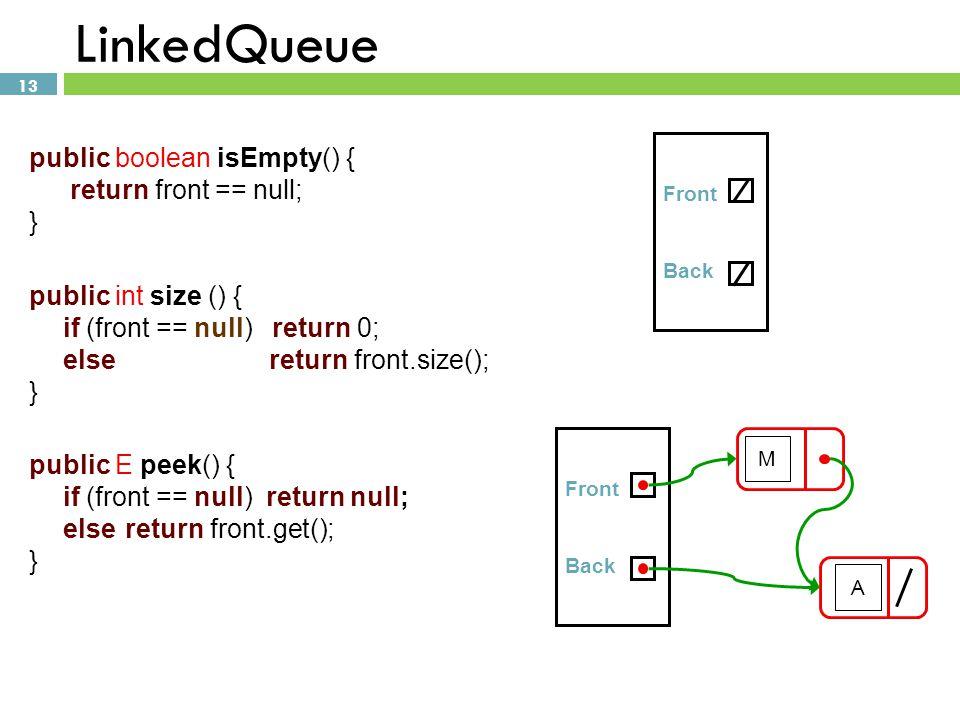 13 LinkedQueue public boolean isEmpty() { return front == null; } public int size () { if (front == null) return 0; else return front.size(); } public