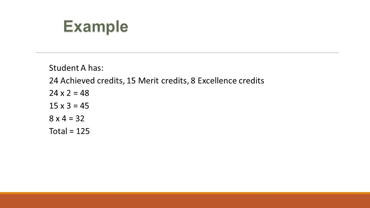 Student A has: 24 Achieved credits, 15 Merit credits, 8 Excellence credits 24 x 2 = 48 15 x 3 = 45 8 x 4 = 32 Total = 125
