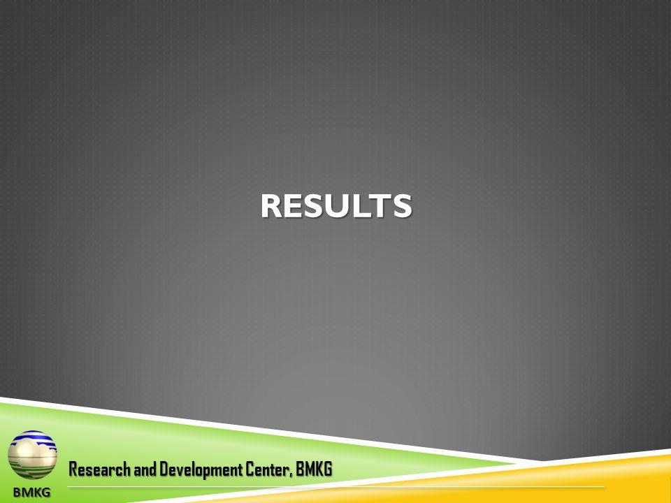 RESULTS BMKG Research and Development Center, BMKG