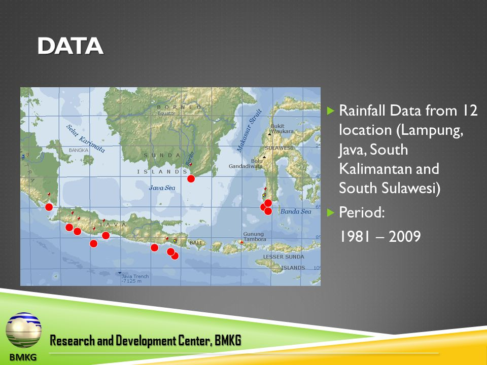 DATA  Rainfall Data from 12 location (Lampung, Java, South Kalimantan and South Sulawesi)  Period: 1981 – 2009 BMKG Research and Development Center,
