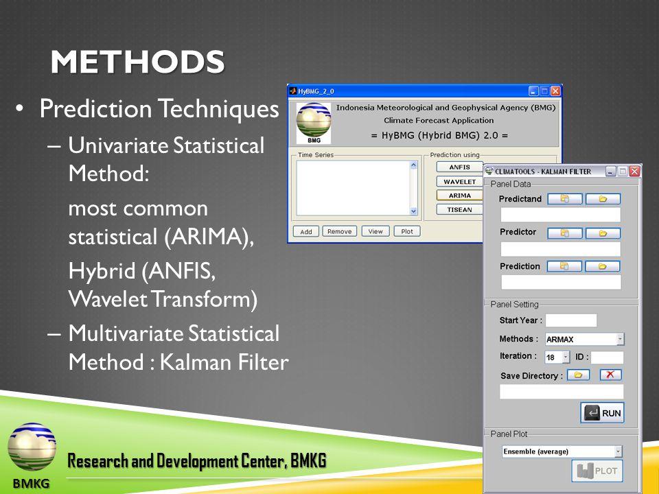 METHODS BMKG Prediction Techniques – Univariate Statistical Method: most common statistical (ARIMA), Hybrid (ANFIS, Wavelet Transform) – Multivariate Statistical Method : Kalman Filter