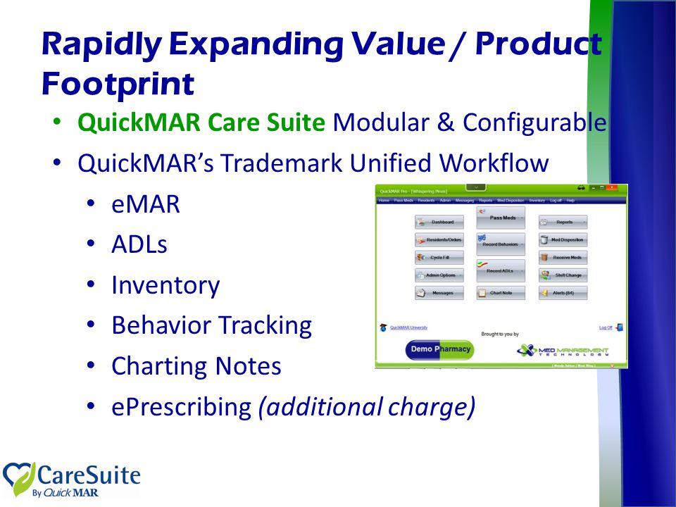 Rapidly Expanding Value / Product Footprint QuickMAR Care Suite Modular & Configurable QuickMAR's Trademark Unified Workflow eMAR ADLs Inventory Behav