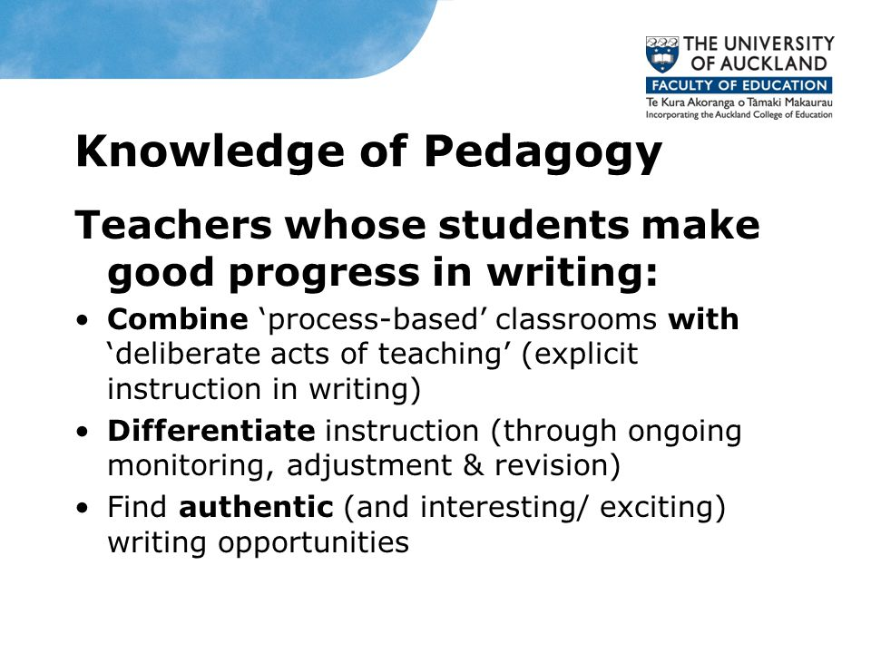 Knowledge of Pedagogy Teachers whose students make good progress in writing: Combine 'process-based' classrooms with 'deliberate acts of teaching' (explicit instruction in writing) Differentiate instruction (through ongoing monitoring, adjustment & revision) Find authentic (and interesting/ exciting) writing opportunities Date
