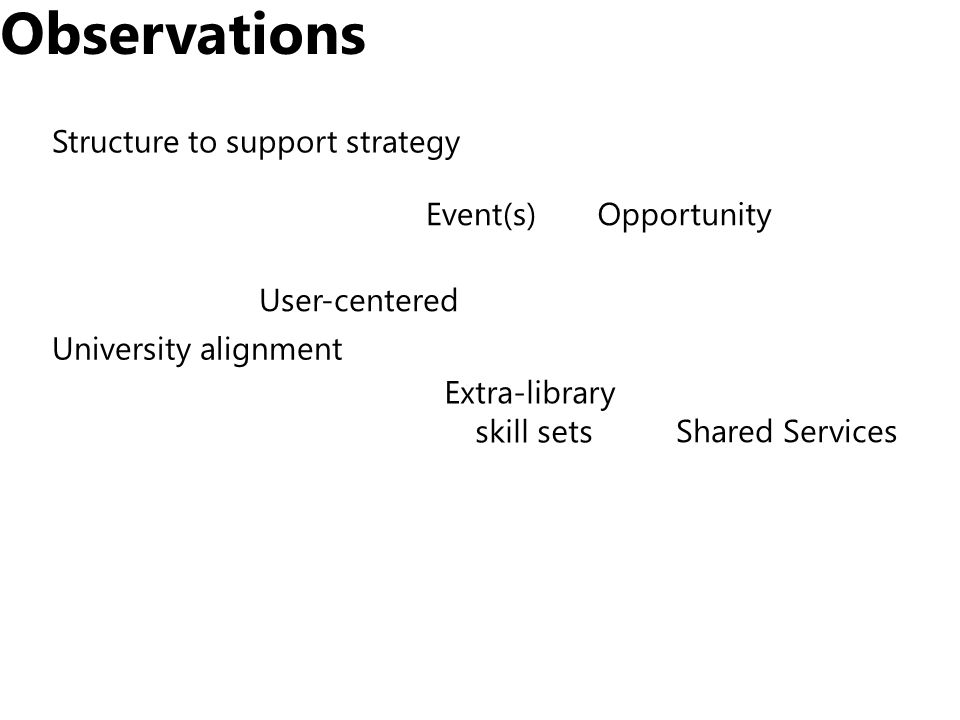 Observations Structure to support strategy Event(s)Opportunity User-centered University alignment Shared Services Extra-library skill sets