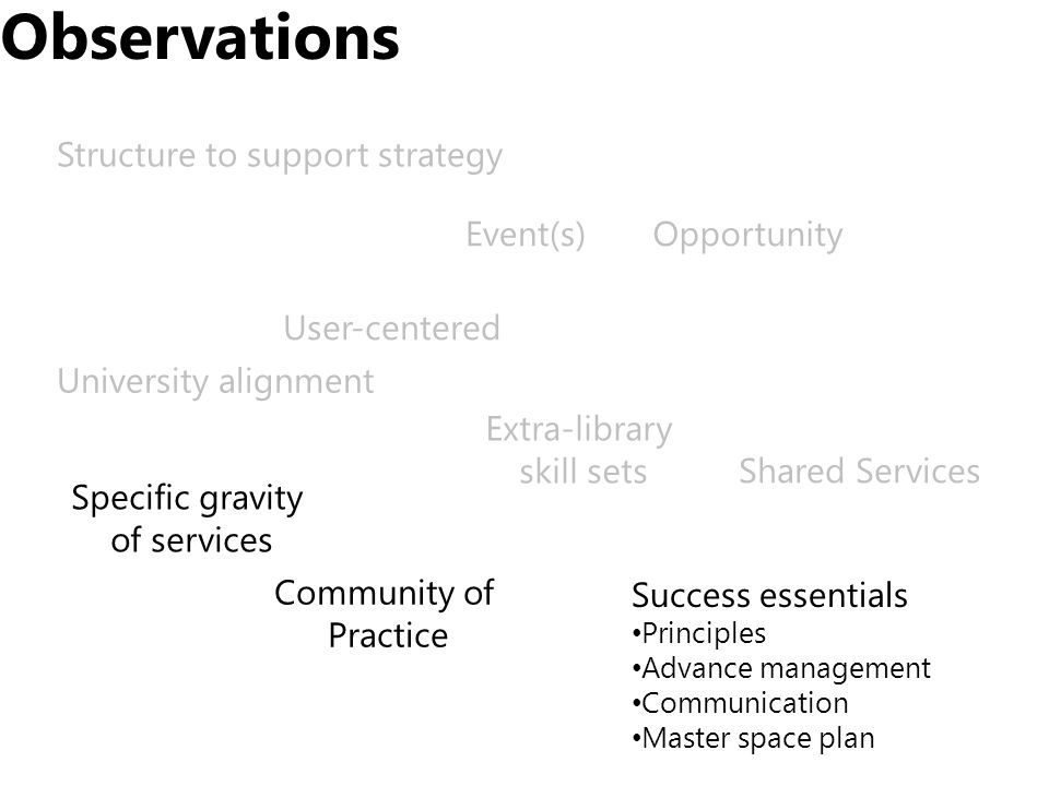 Observations Structure to support strategy Event(s)Opportunity User-centered University alignment Shared Services Extra-library skill sets Specific gravity of services Community of Practice Success essentials Principles Advance management Communication Master space plan