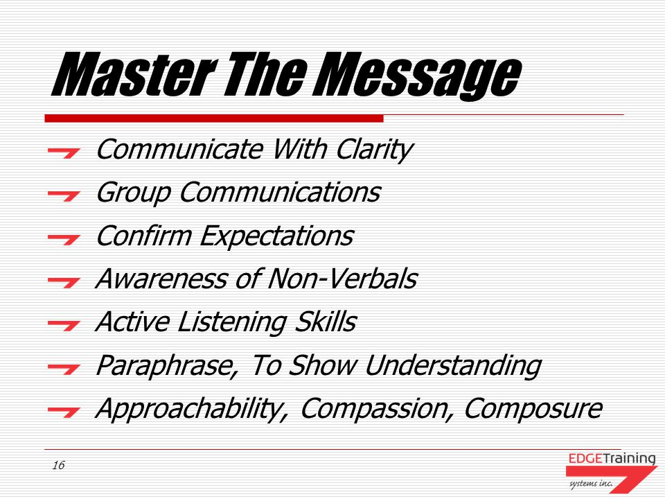 15 Master The Message As you watch the Video Take Note Of The Variety Of Communication Tips Provided