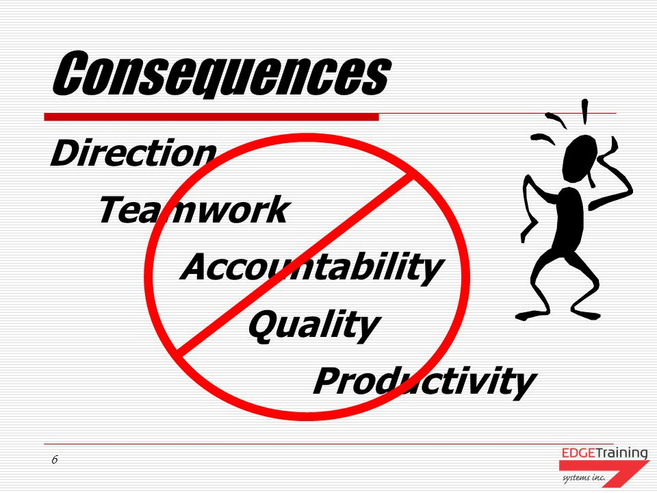 5 Benefits Direction Teamwork Accountability Quality Productivity
