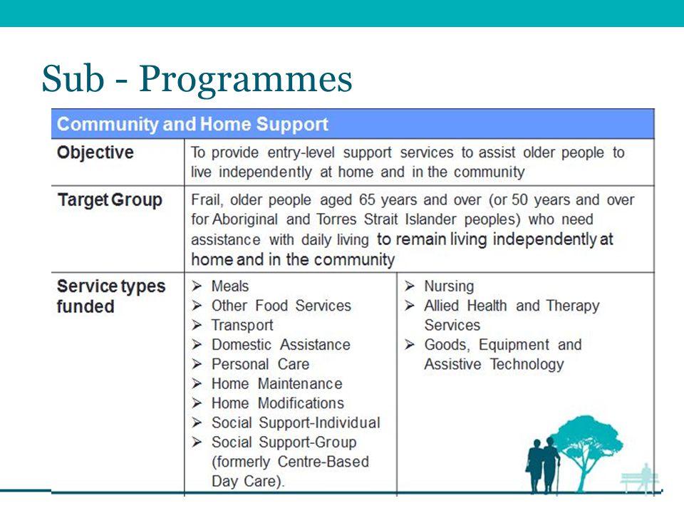 Sub - Programmes