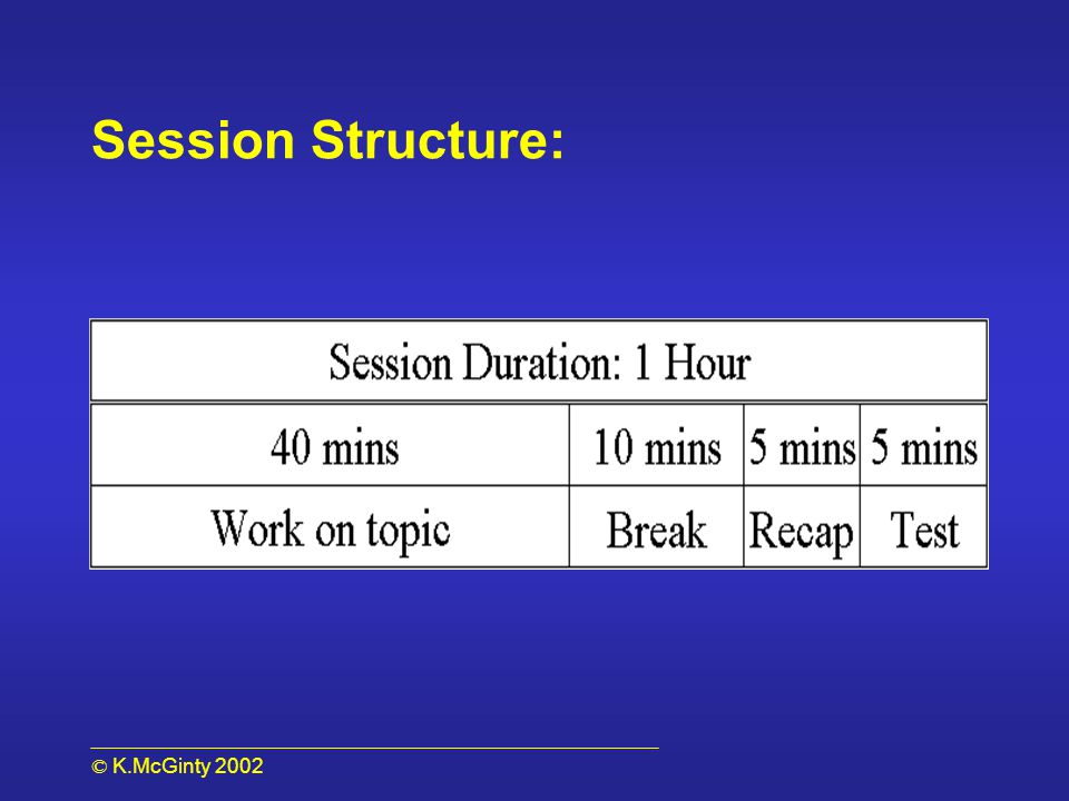 © K.McGinty 2002 Session Structure: