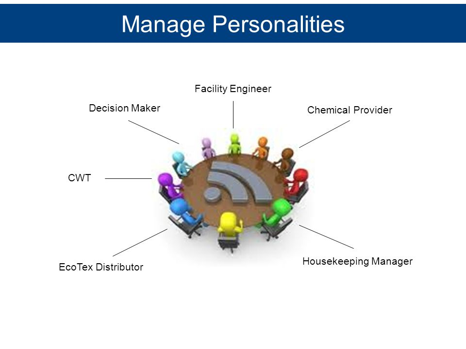 Manage Personalities Housekeeping Manager Chemical Provider Decision Maker EcoTex Distributor Facility Engineer CWT