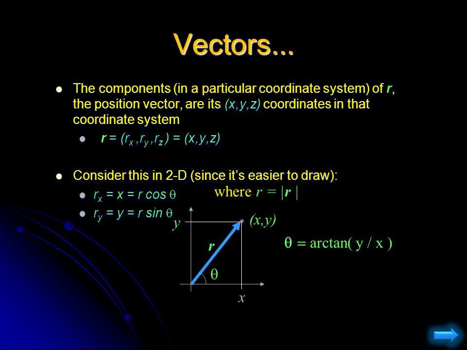 Rectangular Components A B R  Quadrant I Quadrant II Quadrant IIIQuadrant IV y -y x -x