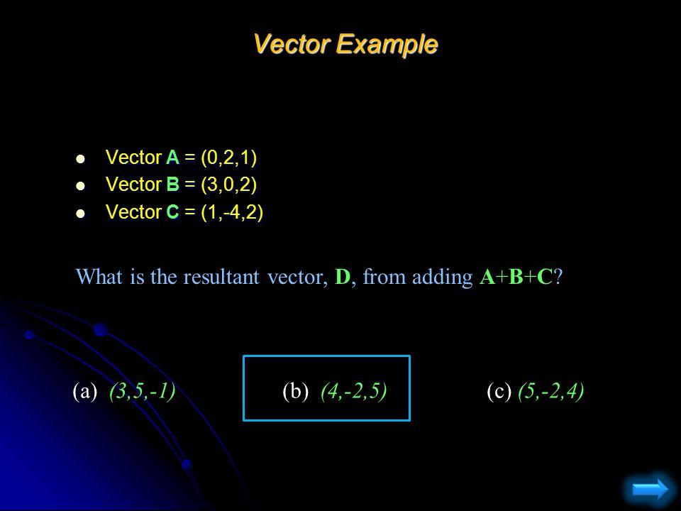 Vectors...