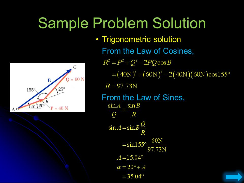 Sample Problem Solution Q P R Graphical solution - construct a parallelogram with sides in the same direction as P and Q and lengths in proportion.