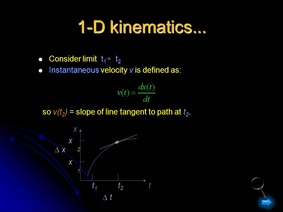 1-D kinematics Velocity v is the rate of change of position Velocity v is the rate of change of position Average velocity v av in the time  t = t 2 - t 1 is: Average velocity v av in the time  t = t 2 - t 1 is: t x t1t1 t2t2  x x1x1 x2x2 trajectory  t V av = slope of line connecting x 1 and x 2.