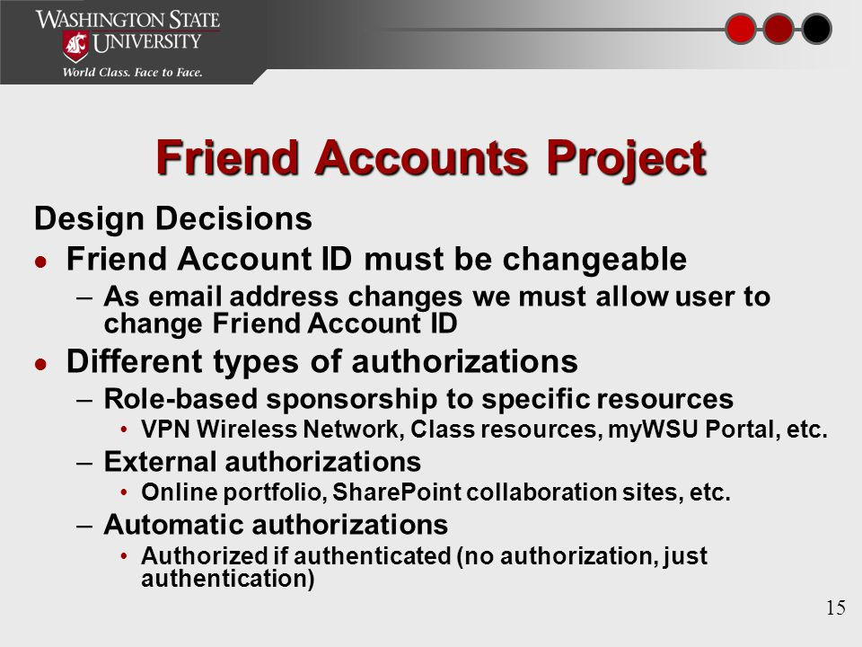 15 Friend Accounts Project Design Decisions Friend Account ID must be changeable –As email address changes we must allow user to change Friend Account ID Different types of authorizations –Role-based sponsorship to specific resources VPN Wireless Network, Class resources, myWSU Portal, etc.