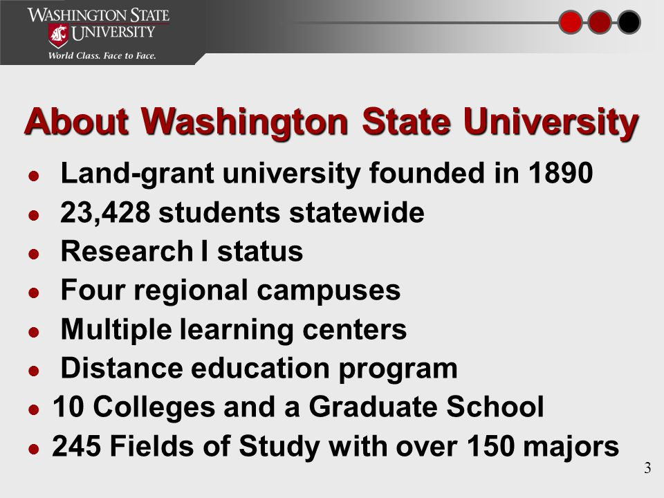 3 About Washington State University Land-grant university founded in 1890 23,428 students statewide Research I status Four regional campuses Multiple learning centers Distance education program 10 Colleges and a Graduate School 245 Fields of Study with over 150 majors