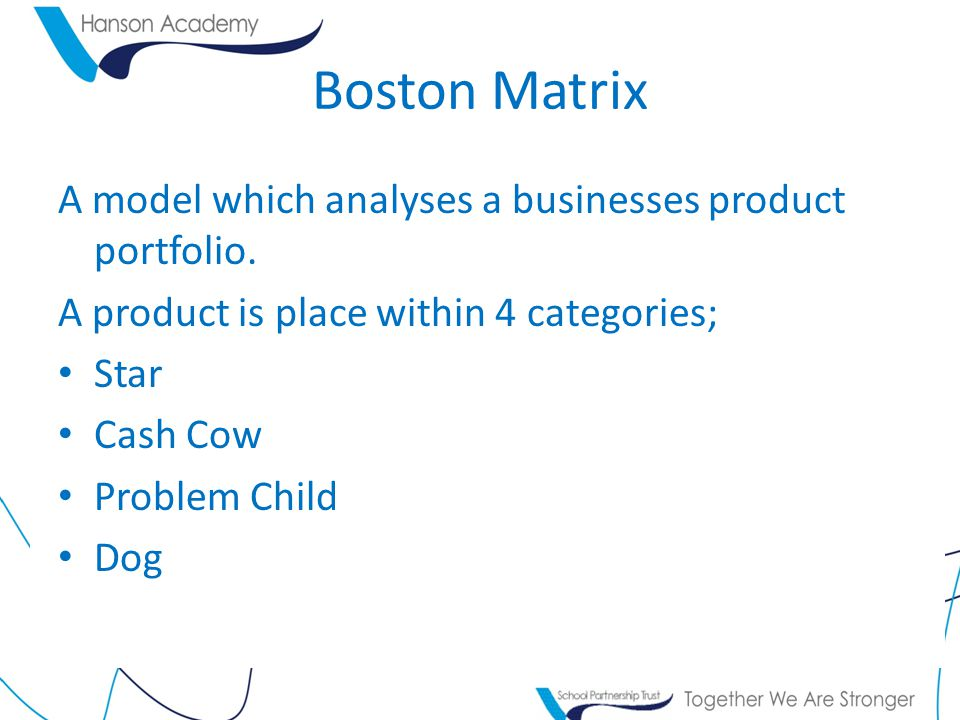 Boston Matrix A model which analyses a businesses product portfolio.