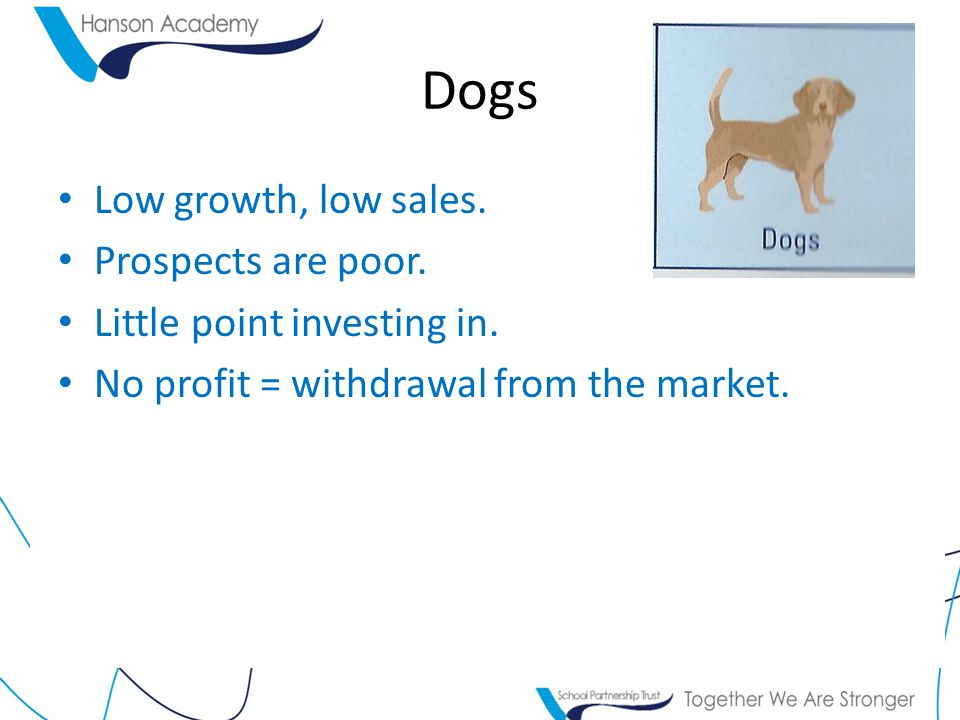Dogs Low growth, low sales.Prospects are poor. Little point investing in.