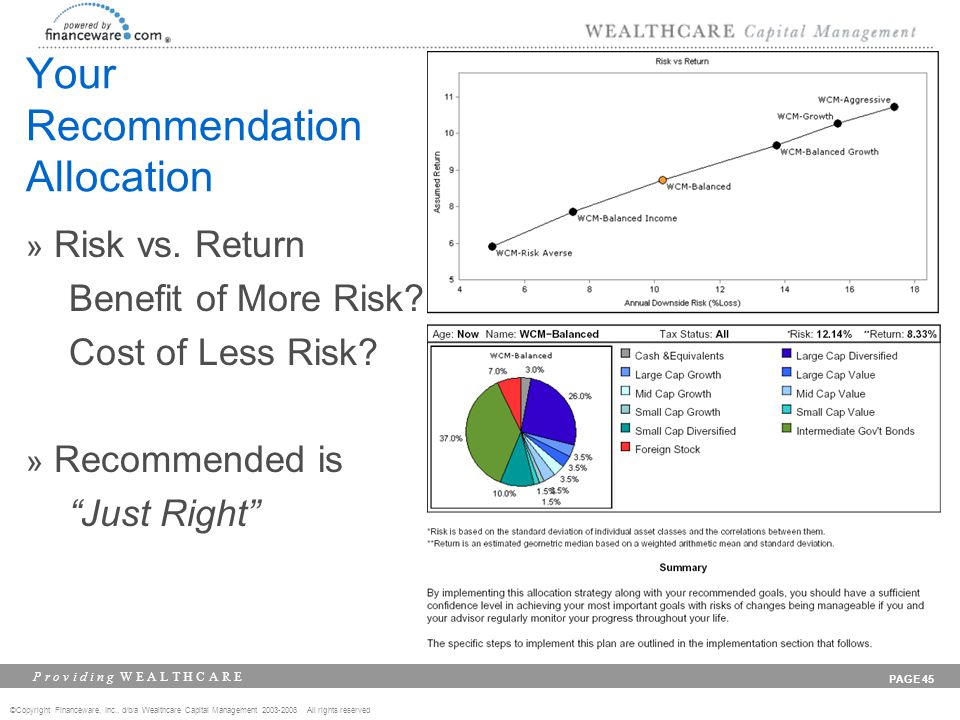 ©Copyright Financeware, Inc., d/b/a Wealthcare Capital Management 2003-2008 All rights reserved P r o v i d i n g W E A L T H C A R E PAGE 45 Your Recommendation Allocation » Risk vs.
