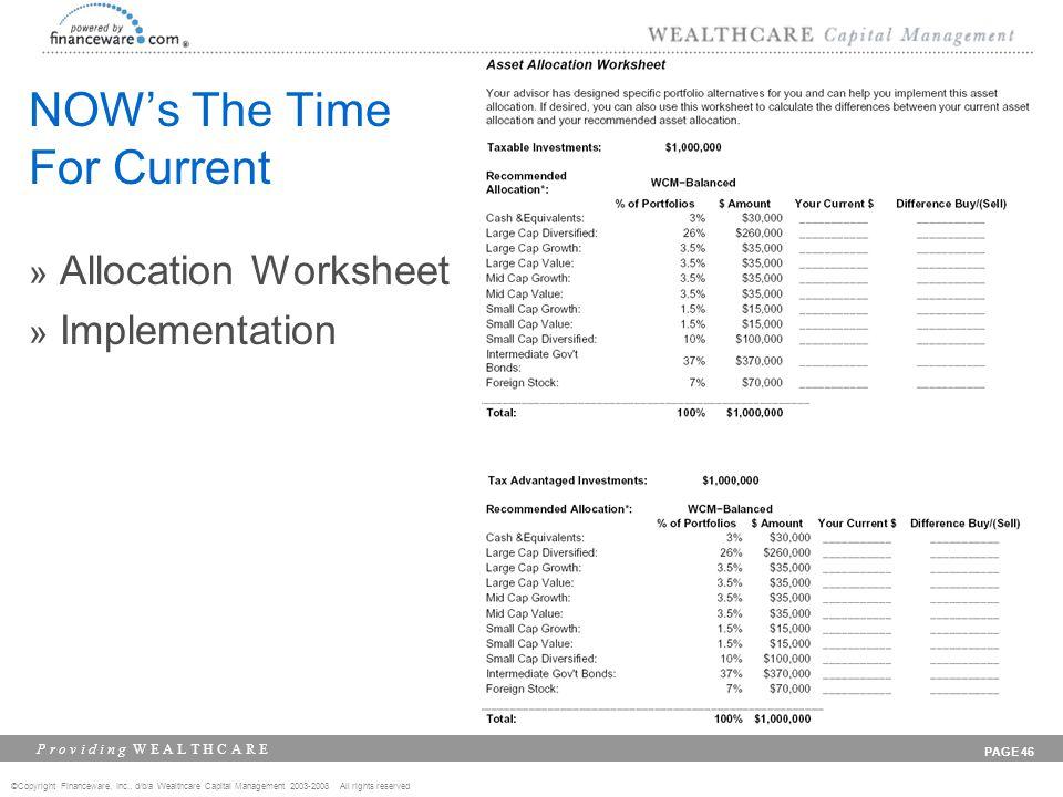 ©Copyright Financeware, Inc., d/b/a Wealthcare Capital Management 2003-2008 All rights reserved P r o v i d i n g W E A L T H C A R E PAGE 46 NOW's The Time For Current » Allocation Worksheet » Implementation