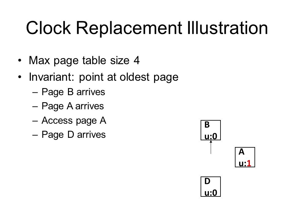 Clock Replacement Illustration Max page table size 4 Invariant: point at oldest page –Page B arrives –Page A arrives –Access page A –Page D arrives B u:0 A u:1 D u:0