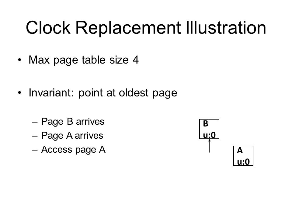 Clock Replacement Illustration Max page table size 4 Invariant: point at oldest page –Page B arrives –Page A arrives –Access page A B u:0 A u:0