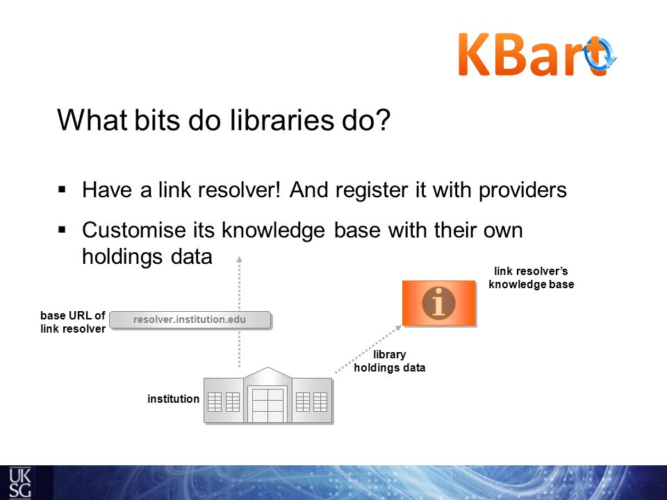 What bits do libraries do.  Have a link resolver.