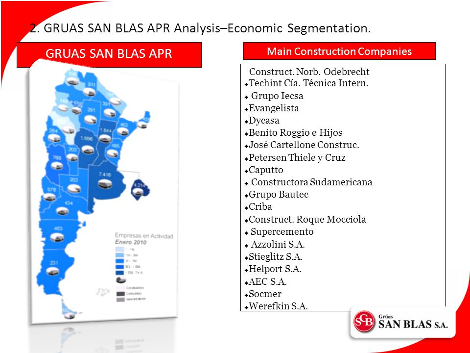 Main Construction Companies 2. GRUAS SAN BLAS APR Analysis–Economic Segmentation.