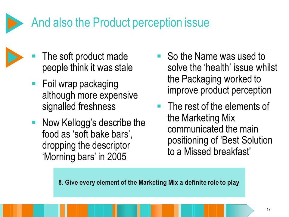 17 And also the Product perception issue  The soft product made people think it was stale  Foil wrap packaging although more expensive signalled fre