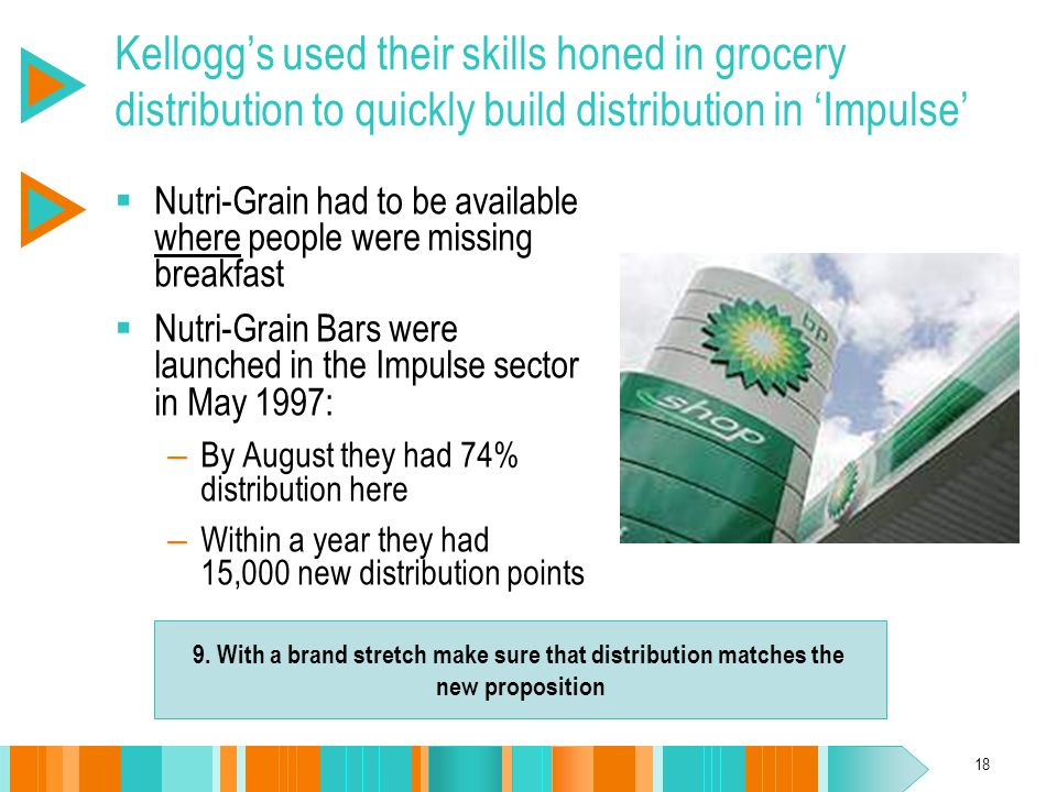 18 Kellogg's used their skills honed in grocery distribution to quickly build distribution in 'Impulse'  Nutri-Grain had to be available where people