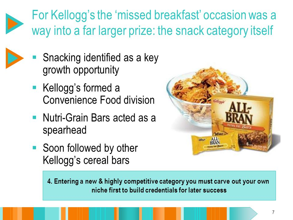 18 Kellogg's used their skills honed in grocery distribution to quickly build distribution in 'Impulse'  Nutri-Grain had to be available where people were missing breakfast  Nutri-Grain Bars were launched in the Impulse sector in May 1997: – By August they had 74% distribution here – Within a year they had 15,000 new distribution points 9.