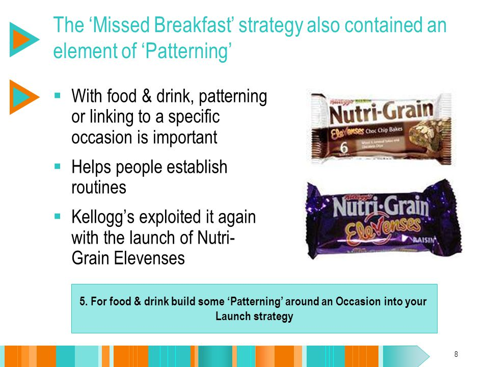19 Constant innovation is needed to maintain Nutri- Grain as a strong brand  After launch Kellogg's developed the concept of an 'Innovations Calendar' – challenging themselves to deliver an innovation every 6 – 8 weeks  These included: – Specific health messages such as 'More Calcium than a quarter pint of milk'