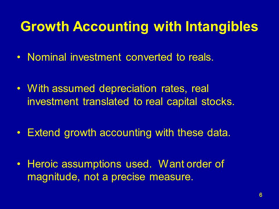 6 Growth Accounting with Intangibles Nominal investment converted to reals.