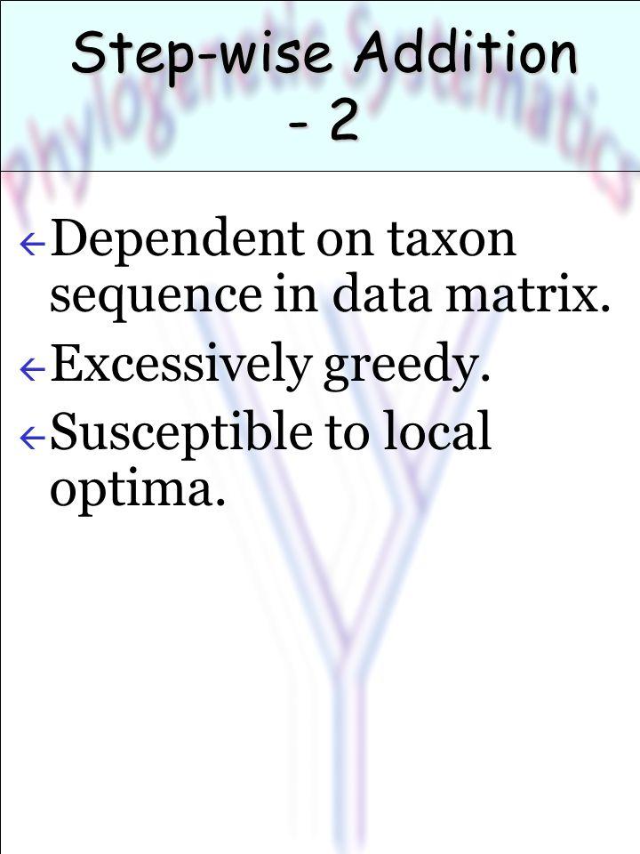 Likelihood of a Cladogram - 4 ß See figure 10 in SOWH.