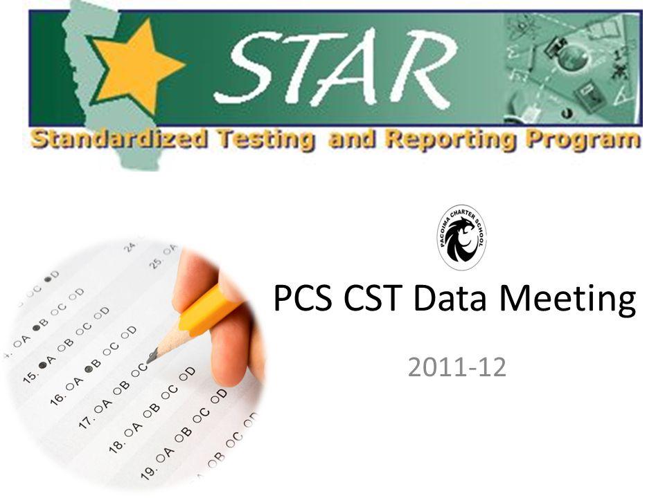 PCS Proficient and Advance 2008-12