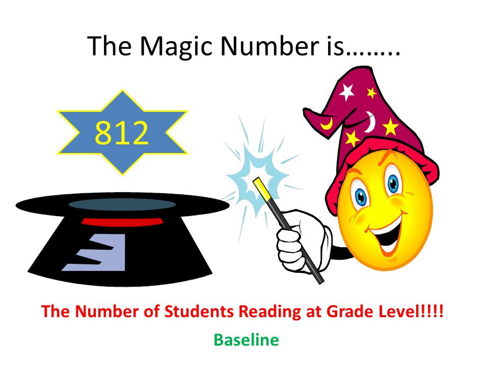 812 The Magic Number is…….. The Number of Students Reading at Grade Level!!!! Baseline