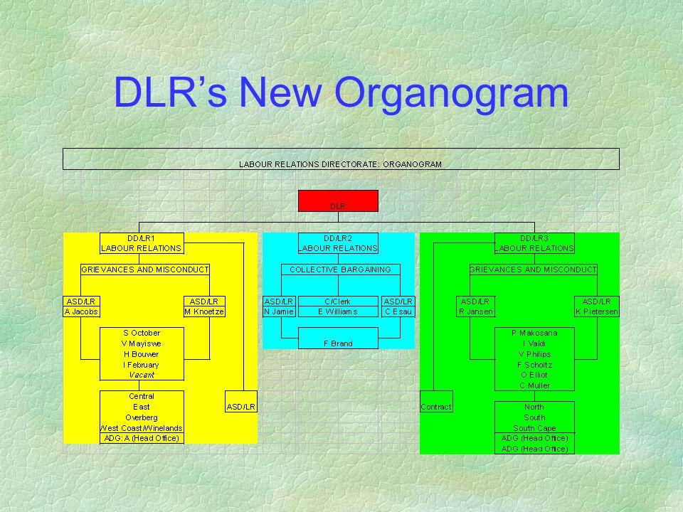 DLR's New Organogram