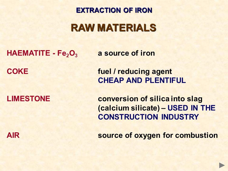 RAW MATERIALS HAEMATITE - Fe 2 O 3 a source of iron COKEfuel / reducing agent CHEAP AND PLENTIFUL LIMESTONEconversion of silica into slag (calcium sil