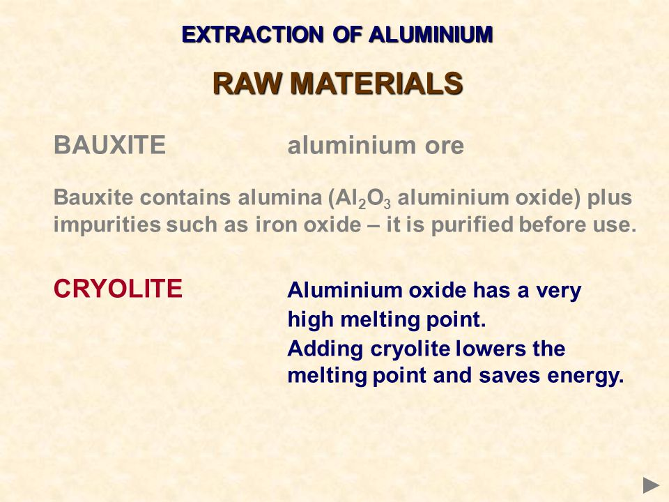 EXTRACTION OF ALUMINIUM RAW MATERIALS BAUXITEaluminium ore Bauxite contains alumina (Al 2 O 3 aluminium oxide) plus impurities such as iron oxide – it