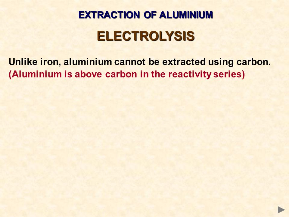 EXTRACTION OF ALUMINIUM ELECTROLYSIS Unlike iron, aluminium cannot be extracted using carbon. (Aluminium is above carbon in the reactivity series)