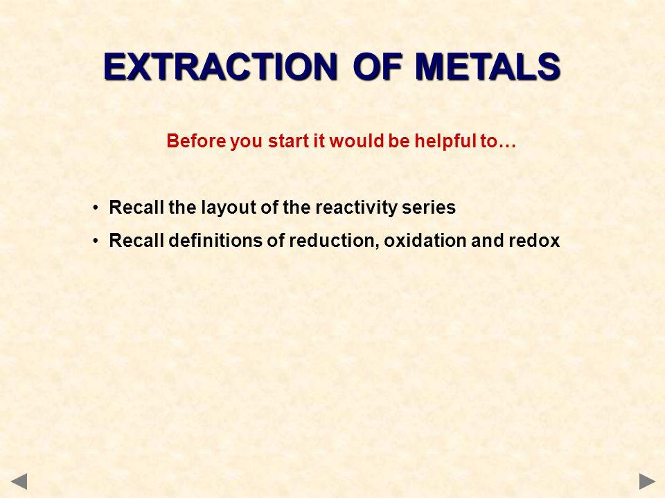 EXTRACTION OF ALUMINIUM ELECTROLYSIS Unlike iron, aluminium cannot be extracted using carbon.